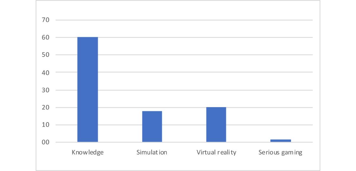 JME - How We Evaluate Postgraduate Medical E-Learning